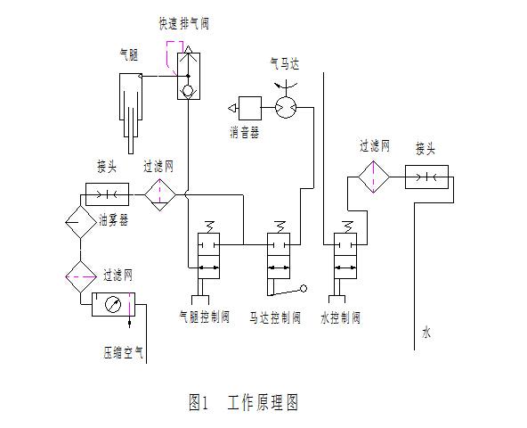 气动锚杆钻机工作原理